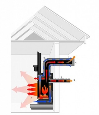 FireplaceBlog-Direct-Vent-Diagram-887x1024-318x367